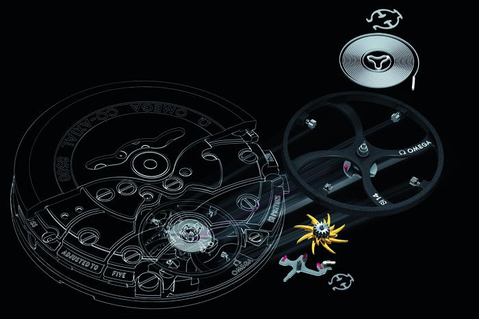 Калибр Omega Master Co-Axial с кремниевой спиралью Si14