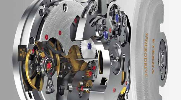 Часы Eterna Royal KonTiki Chronograph GMT