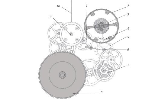 Cхема устройства постоянной силы и прыгающей замирающей секундной стрелки калибра L094.1