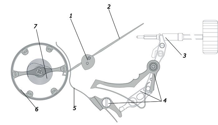 Cхема остановки баланса и обнуления секундной стрелки калибра L094.1