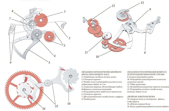 Механизм переключения двойного диска прыгающего часа