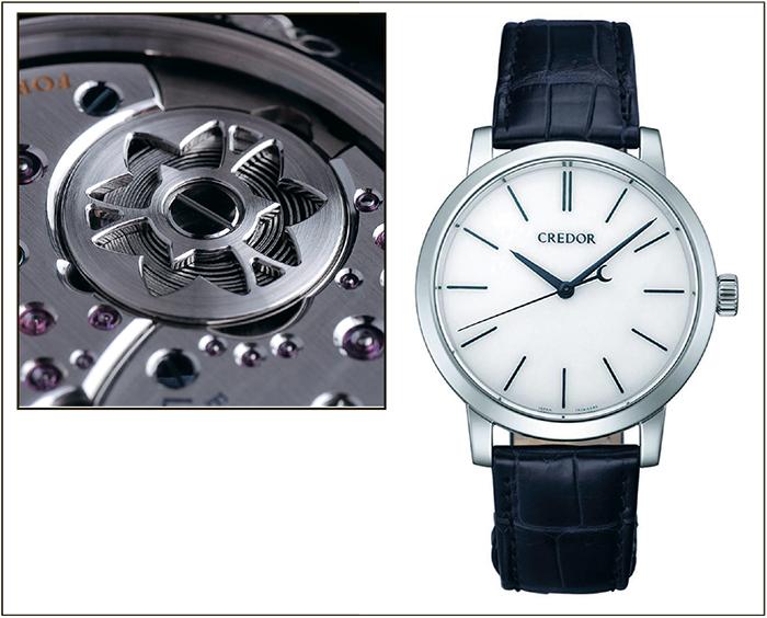 Часы Credor Eichi II, Ref. GBLT999