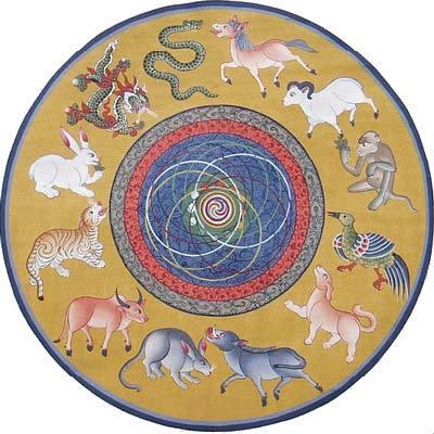 Китайский солнечно лунный календарь